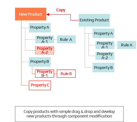 InnoProduct Features
